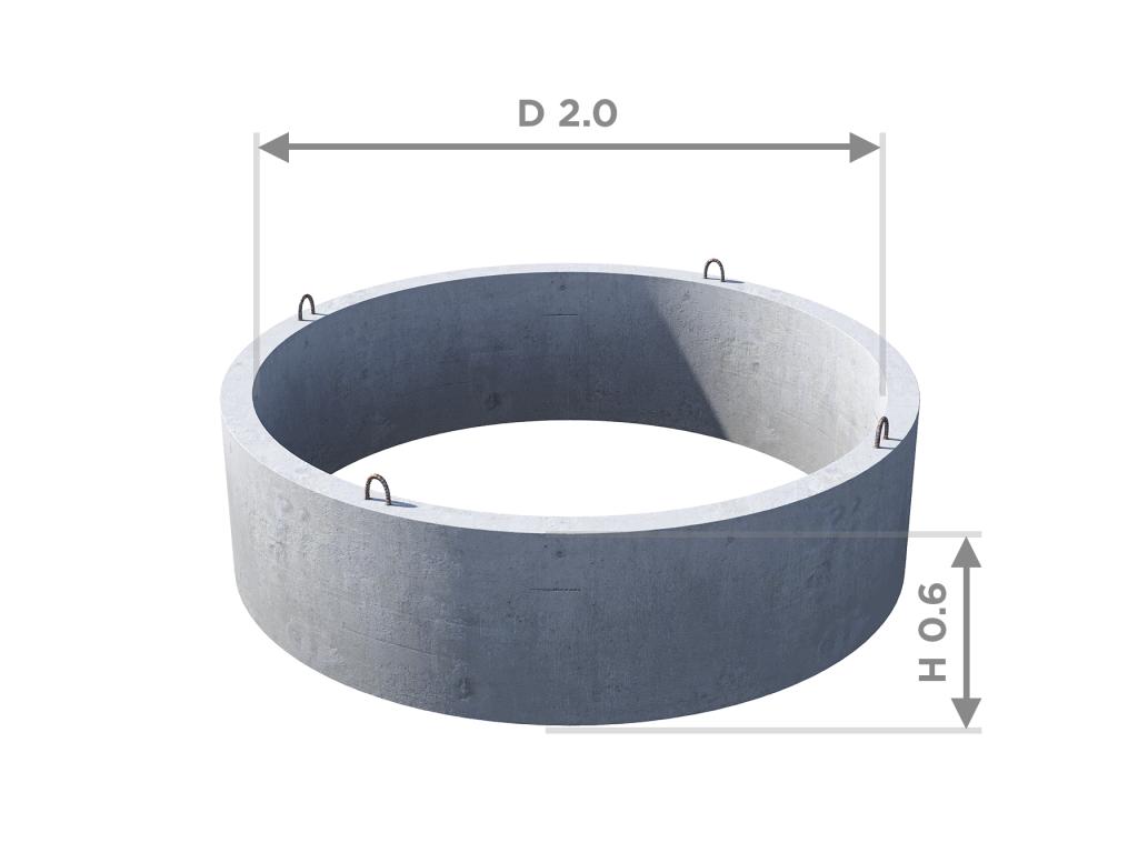 Кольцо стеновое КС 20.6