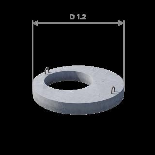 Плита перекрытия (крышка) ПП 10.1